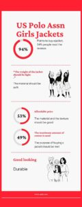 infographic, us polo assn girls jackets